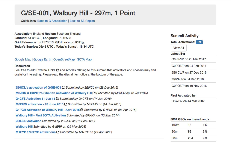 walbury hill sota